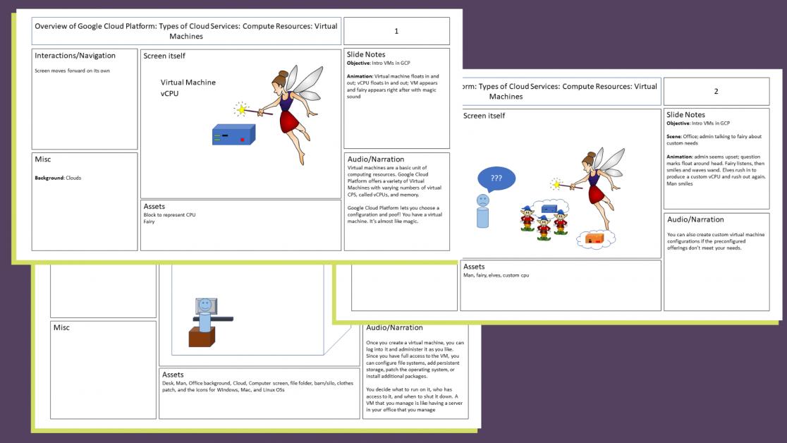 eLearning storyboard - Google Cloud Platform Virtual Machines
